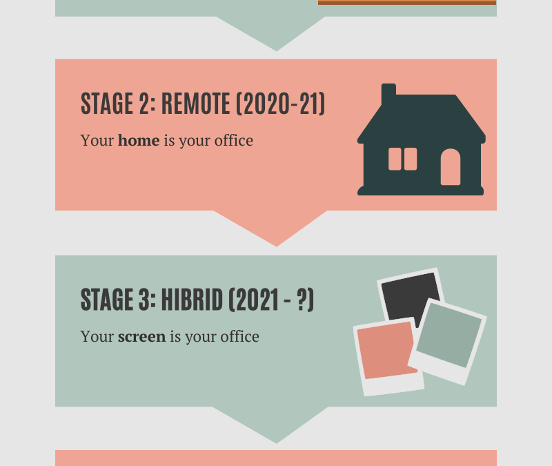 """The """"Office"""" is Changing: The RIGID 
